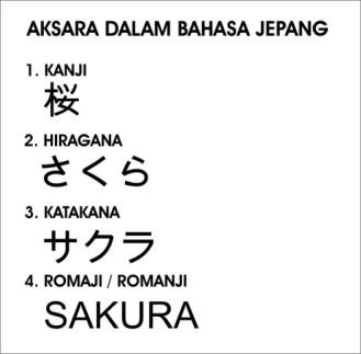 34 Kata Cinta Bahasa Jepang Dan Artinya Kata Mutiara